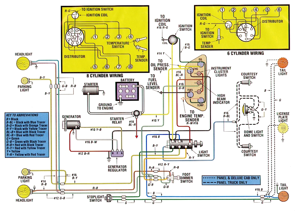 1953 Ford F100 Turn Signal Wiring Diagram - Wiring Diagrams ... F Turn Signal Wiring Diagram on